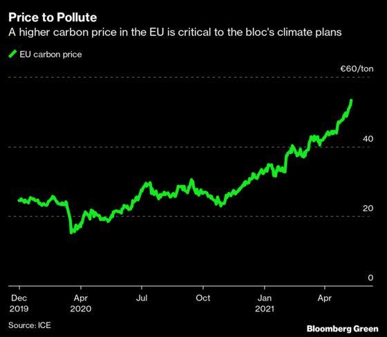 Netherlands Pledges $2.6 Billion Subsidy to Bury CO₂ Under the Sea