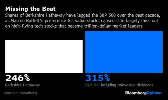 Warren Buffett Touted America. Too Bad He Didn't Buy.