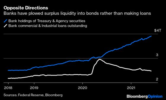 The Most Important Number of the Week Is $8 Trillion