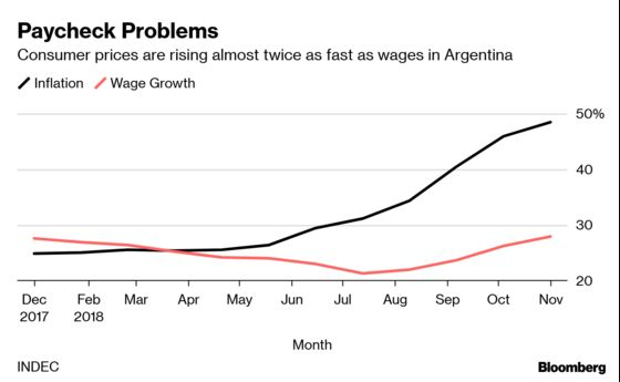 Top Pollster Charts Macri's Best Path to Argentina Election Win