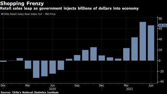 Chile Eyes Faster Rate Hikes as Economy Runs Hot: Decision Guide
