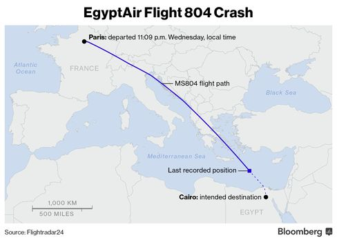 Flight Path of EgyptAir MS804