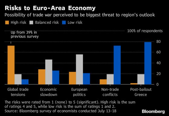 Draghi Will Just About Lift ECB Interest Rate Before Leaving