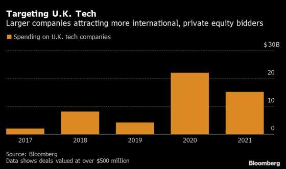 Vista Seals $1.5 Billion Deal for Software Firm Blue Prism
