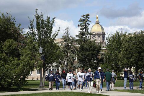 Notre Dame Leads Again in Undergraduate Business School Ranking