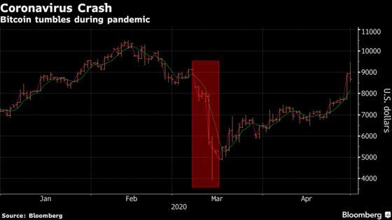 Crypto Exchanges Boost Hiring in Wake of Coronavirus Crash