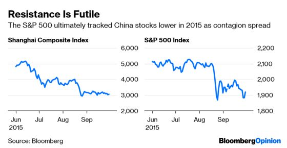 A U.S.-China Trade Deal May Disappoint Investors