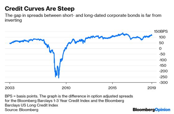 The Inverted Yield Curve Deserves Better Scrutiny