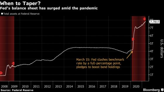 Fed Debate Moves to Bond Taper and Liftoff: Decision-Day Guide