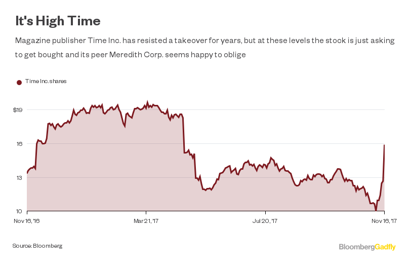 Times Dilemma Whether To Accept A Koch Backed Meredith Bid Bloomberg