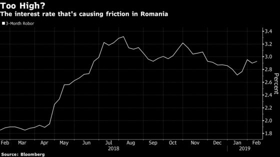 Romanian Central Bank Rejects Government Fix in 'Greed Tax' Spat