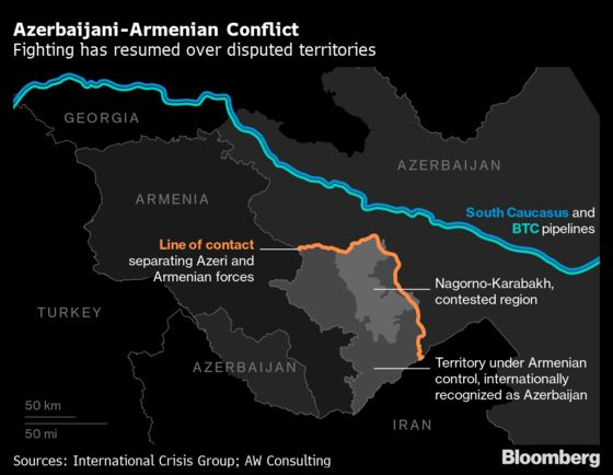 Armenia's Downed-Jet Claim Raises Risk in Azerbaijan Fight