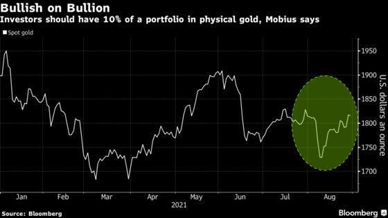 Mobius Says Hold 10% in Gold as Currencies Will Be Devalued