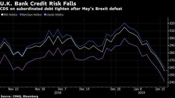So Bad It's Good: Markets See Silver Lining in Brexit Rejection