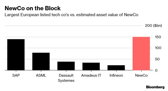 Europe's Brand New Tech Giant Doesn't Even Have a Name Yet
