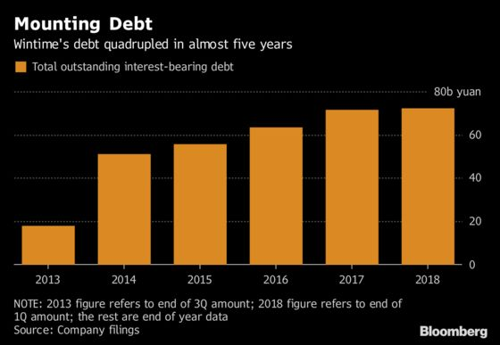 A China Borrower's $11 Billion Debt Mountain Comes Crashing Down