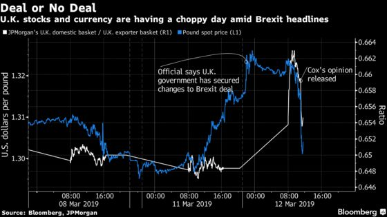 Markets Turn Against May's Deal as Cox's Codpiece Kills Optimism
