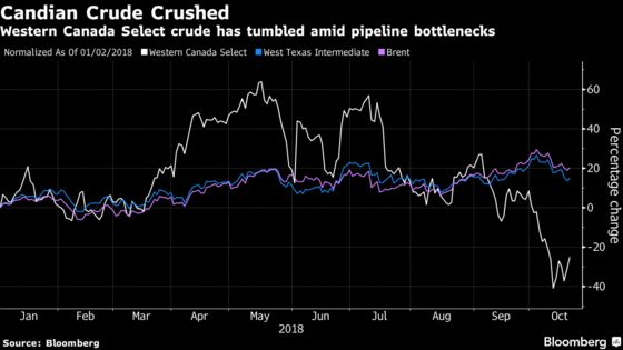 CP Rail Chief Sees Boom-Time Oil Loads Amid Pipeline Pinch