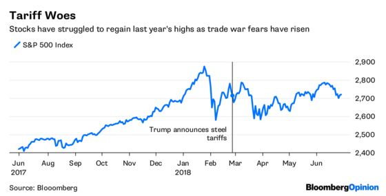 401(k)s Could Be a Casualty of Trump's Trade War
