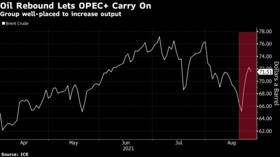 OPEC+ Seen Sticking to Planned Output Hike as Oil Prices Rebound
