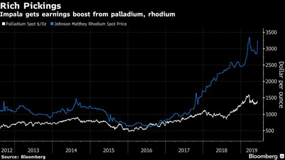 The Biggest Winner From a Rise in Precious Metals