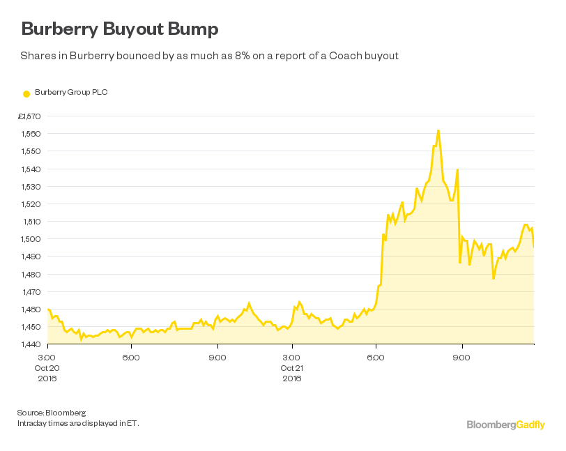 fa064e490c3f Burberry Might Just Have to Try Coach Class After Brexit - Bloomberg