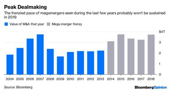 Don't Let Bristol-Myers's Megamerger Fool You