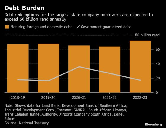 South Africa's Key Economic and Political Risk Events in 2019