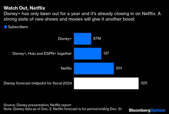 Disney's New Streaming Star Just Might Outshine Netflix