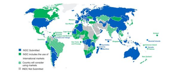 Intended Nationally Determined Contributions to climate talks