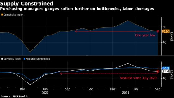 Growth at U.S. Services, Factories Stumbles to One-Year Low