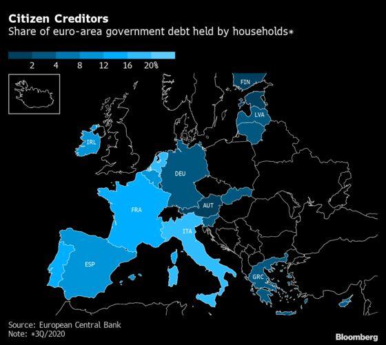 Italian, Dutch Citizens Are Important Government Creditors