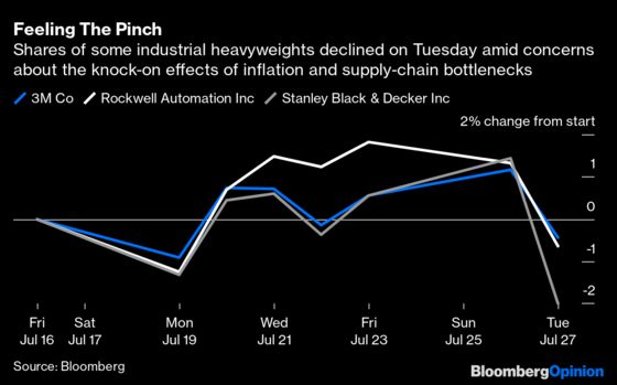 Inflation Is Getting Worse for Manufacturers
