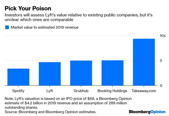 Lyft Fills In Some Blanks, But Not the Big One