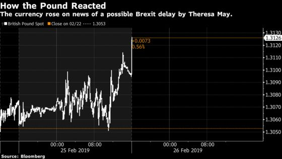 U.K.'s Theresa May to Consider Delay to Brexit Date