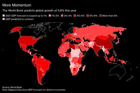 World Bank Sees Strongest Rebound in 80 Years Despite Divergence