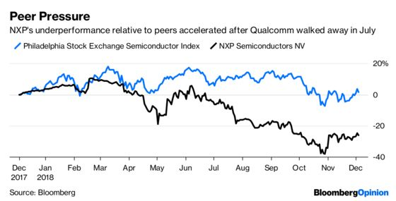 Europe Needs Chip Deals, and Xi's Made Them Harder
