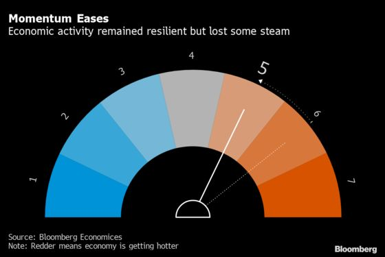 China's Strong Recovery Shows Signs of Softening as Costs Surge