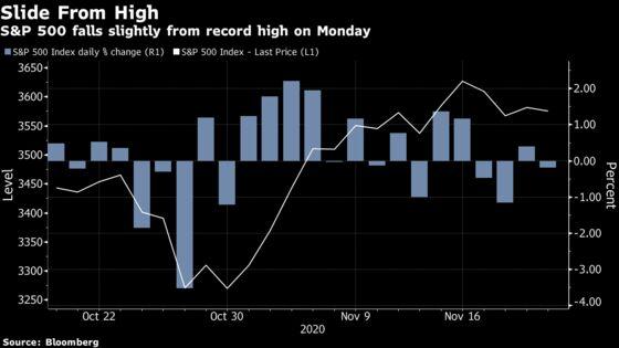 U.S. Stocks Decline Amid Fed Dispute With Treasury: Markets Wrap