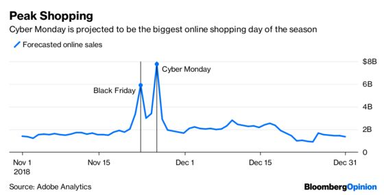 The 1% That Matters for Cyber Monday Success