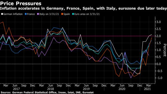 Euro-Area Economy Slips Into Double-Dip Recession: GDP Update