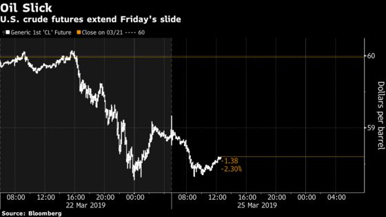 Here's How the Shake-Out Is Reverberating Around Global Markets