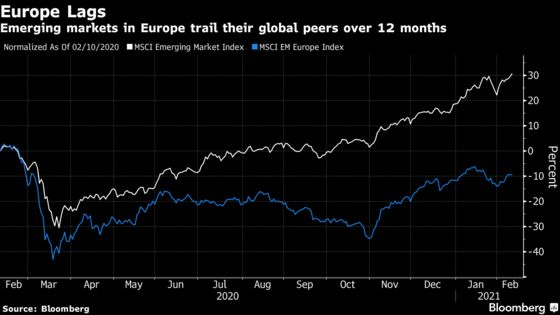 BlackRock Sees 'Powerful' Drivers for Emerging Europe Stocks