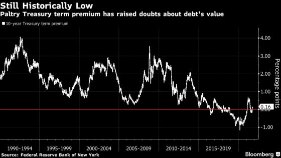 Bonds Hold Value in 60-40 World, So Long as You Adjust for Risk