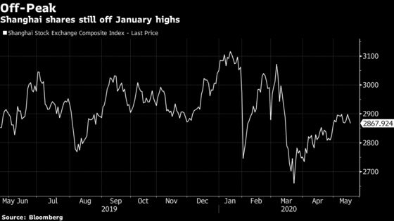 Stock Delisting Offers U.S. a Tempting Target in China Tensions