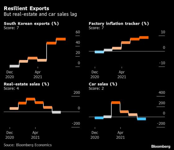 Charting Global Economy: Confidence in European Recovery Grows