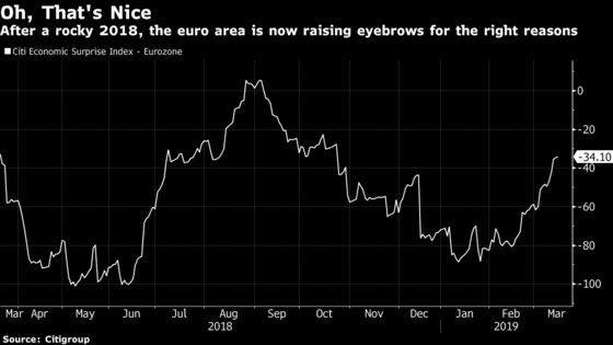 Goldman Sachs and Morgan Stanley Turn Bullish on Europe