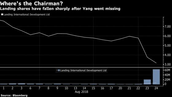 China Ex-Billionaire Goes Missing, Sparking Rout in Casino Stock