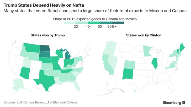 A Map Like This Persuaded Trump To Save Nafta For Now Bloomberg - Show us on this map where trump hurt you