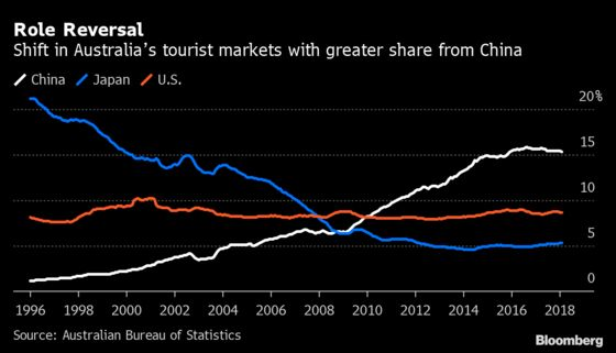 Charting the Global Economy: Virus Fears Rattle Sentiment